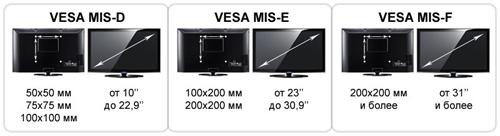 Лучшее крепление для телевизора на стену