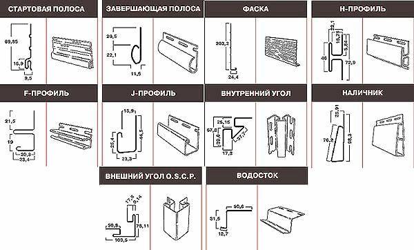 razmery-profiley-i-aksessuarov