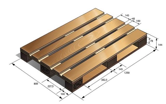 вес деревянного поддона